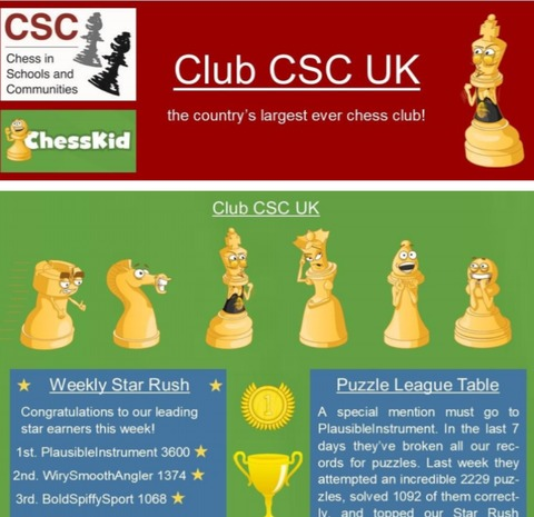 A newsletter informs parents who subscribed their kids to CSC's Chesskid gold membership offer.