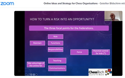 This article is based on Carlo Stellati's presentation at our webinar Online Ideas and Strategy for Chess Organisations.